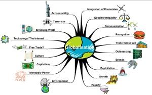 Globalizationpic
