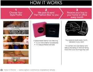 howitworks_fashionbox